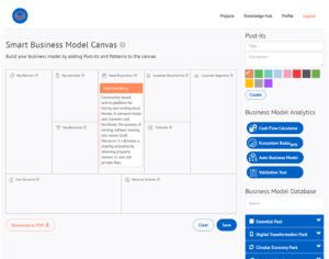 Smart Business Model Canvas